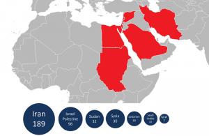 Diffusione del malware Flame in Medio Oriente e Nord Africa